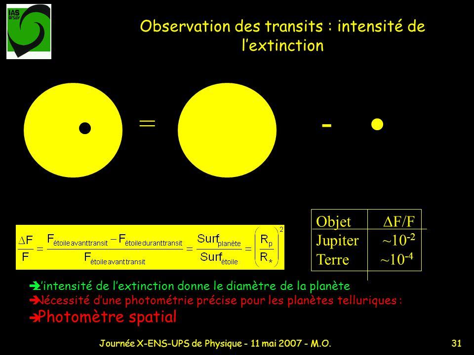 31Journée X-ENS-UPS de Physique - 11 mai 2007 - M.O. Observation des transits : intensité de lextinction Lintensité de lextinction donne le diamètre d