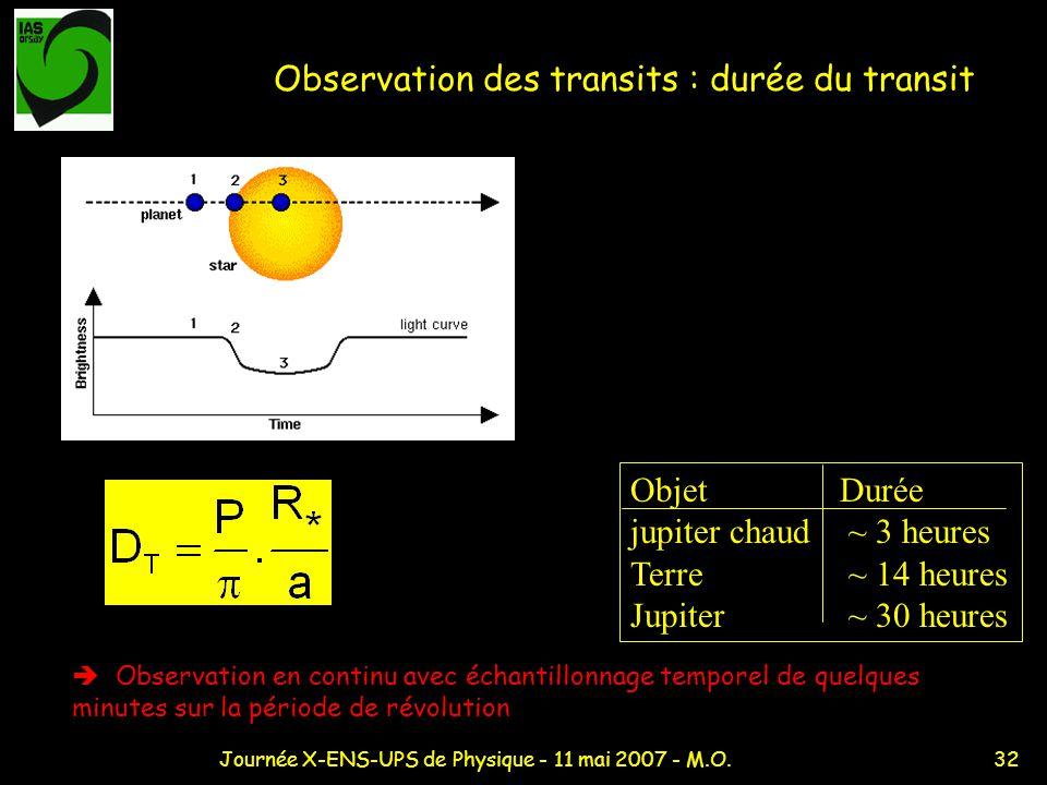 32Journée X-ENS-UPS de Physique - 11 mai 2007 - M.O. Observation des transits : durée du transit Observation en continu avec échantillonnage temporel