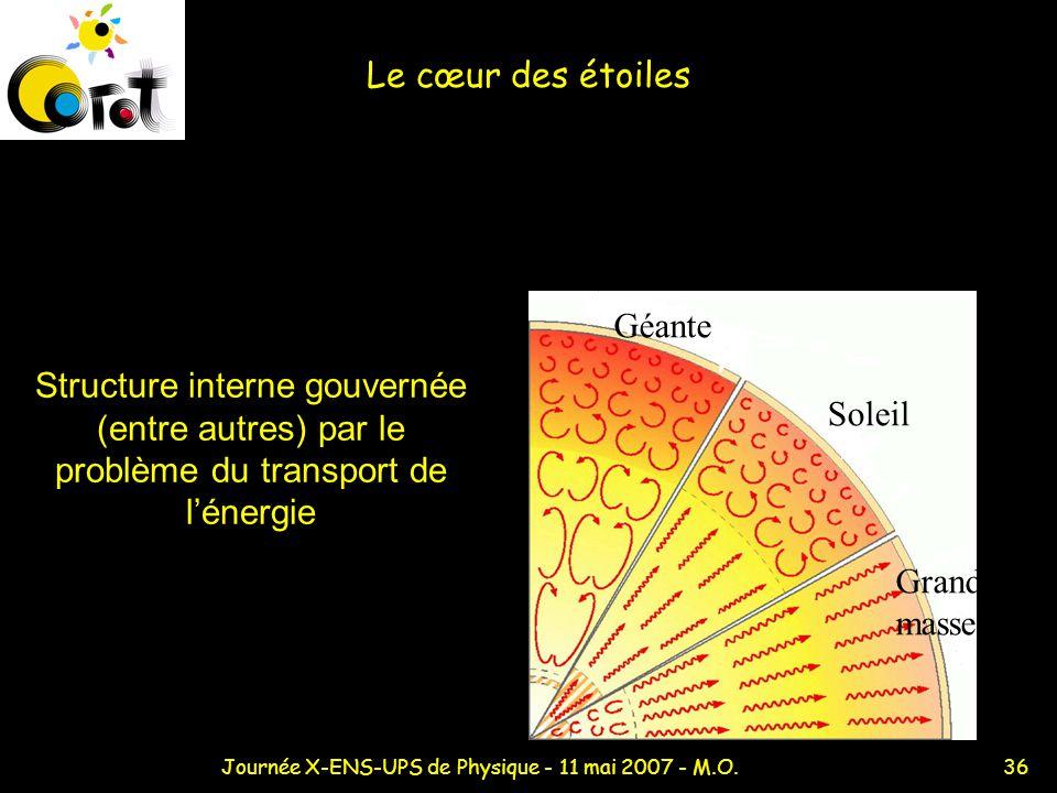 36Journée X-ENS-UPS de Physique - 11 mai 2007 - M.O. Le cœur des étoiles Très probablement différent de celui du Soleil selon la masse, lâge, la compo