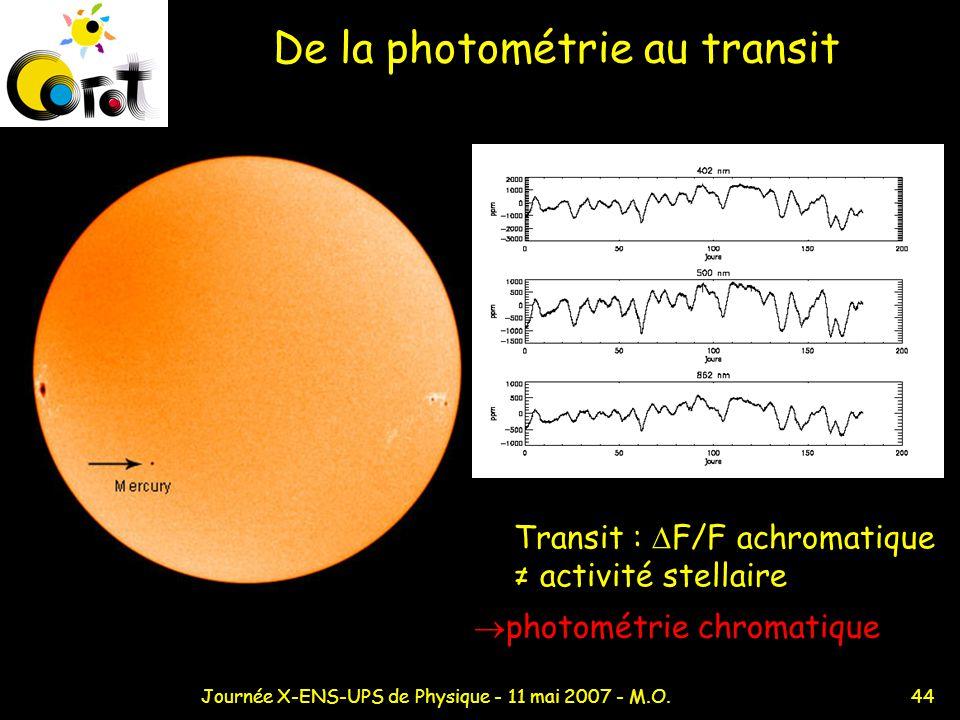 44Journée X-ENS-UPS de Physique - 11 mai 2007 - M.O. De la photométrie au transit photométrie chromatique Transit : F/F achromatique activité stellair