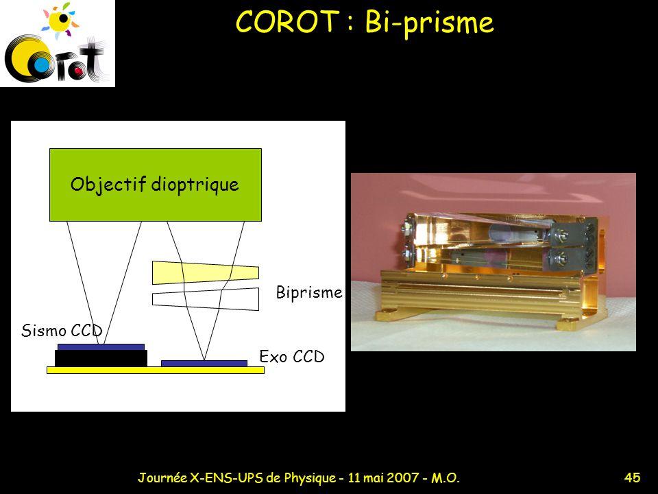 45Journée X-ENS-UPS de Physique - 11 mai 2007 - M.O. COROT : Bi-prisme Objectif dioptrique Sismo CCD Exo CCD Biprisme