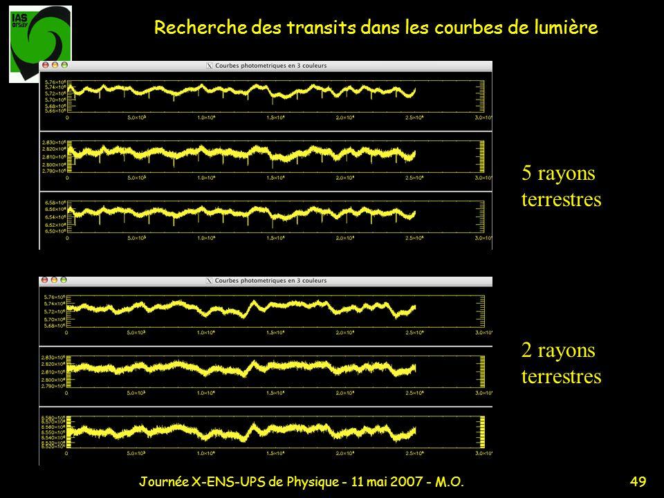 49Journée X-ENS-UPS de Physique - 11 mai 2007 - M.O. Recherche des transits dans les courbes de lumière 5 rayons terrestres 2 rayons terrestres