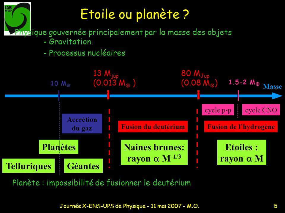 5Journée X-ENS-UPS de Physique - 11 mai 2007 - M.O. Etoile ou planète ? Physique gouvernée principalement par la masse des objets - Gravitation - Proc