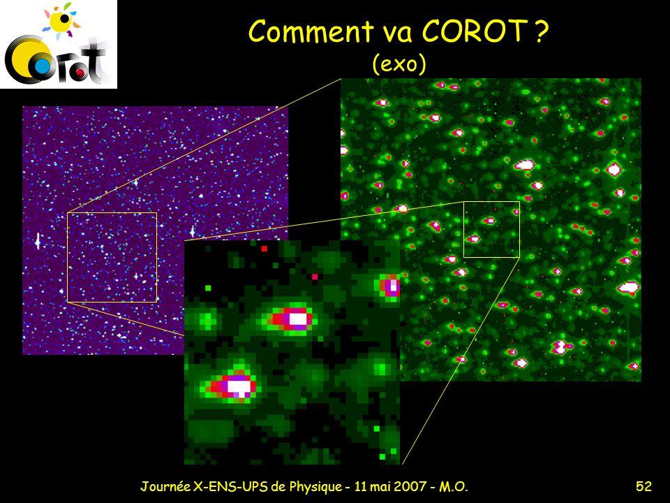 52Journée X-ENS-UPS de Physique - 11 mai 2007 - M.O. Comment va COROT ? (exo)