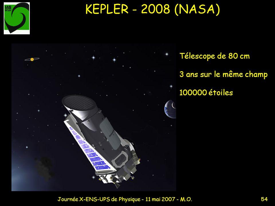 54Journée X-ENS-UPS de Physique - 11 mai 2007 - M.O. KEPLER - 2008 (NASA) Télescope de 80 cm 3 ans sur le même champ 100000 étoiles