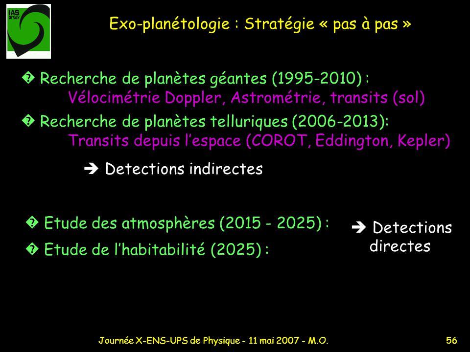 56Journée X-ENS-UPS de Physique - 11 mai 2007 - M.O. Exo-planétologie : Stratégie « pas à pas » Recherche de planètes géantes (1995-2010) : Vélocimétr
