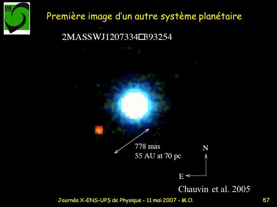 57Journée X-ENS-UPS de Physique - 11 mai 2007 - M.O. Première image dun autre système planétaire Chauvin et al. 2005