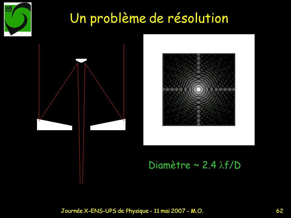 62Journée X-ENS-UPS de Physique - 11 mai 2007 - M.O. Un problème de résolution Diamètre ~ 2.4 f/D