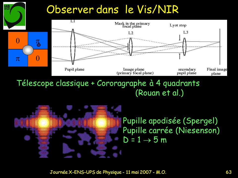 63Journée X-ENS-UPS de Physique - 11 mai 2007 - M.O. Observer dans le Vis/NIR 0 0 Télescope classique + Cororagraphe à 4 quadrants (Rouan et al.) Pupi