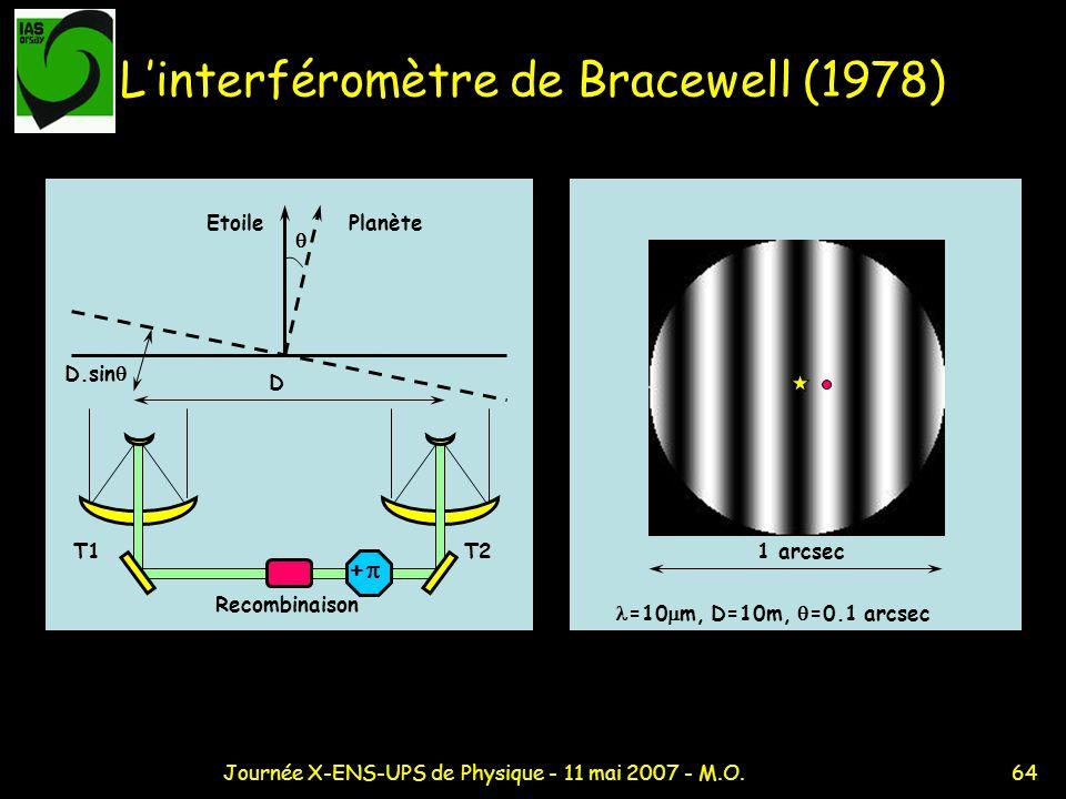 64Journée X-ENS-UPS de Physique - 11 mai 2007 - M.O. Linterféromètre de Bracewell (1978) Recombinaison T2T1 D D.sin EtoilePlanète + 1 arcsec =10 m, D=