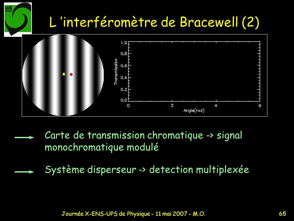 65Journée X-ENS-UPS de Physique - 11 mai 2007 - M.O. L interféromètre de Bracewell (2) Carte de transmission chromatique -> signal monochromatique mod