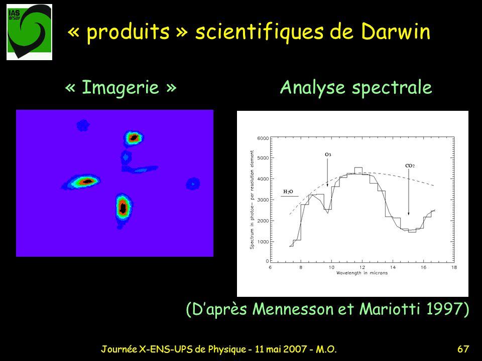 67Journée X-ENS-UPS de Physique - 11 mai 2007 - M.O. « produits » scientifiques de Darwin (Daprès Mennesson et Mariotti 1997) « Imagerie »Analyse spec