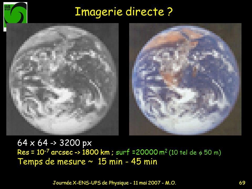 69Journée X-ENS-UPS de Physique - 11 mai 2007 - M.O. Imagerie directe ? 64 x 64 -> 3200 px Res = 10 -7 arcsec -> 1800 km ; surf =20000 m 2 (10 tel de