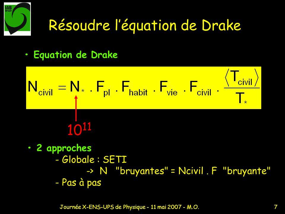 7Journée X-ENS-UPS de Physique - 11 mai 2007 - M.O. Résoudre léquation de Drake Equation de Drake 10 11 2 approches - Globale : SETI -> N