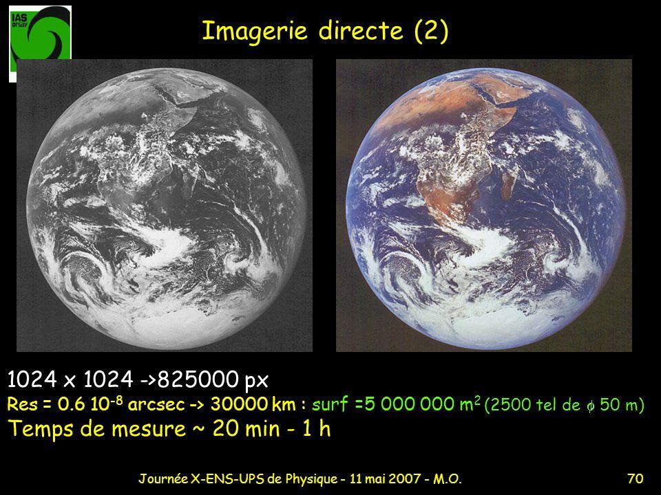 70Journée X-ENS-UPS de Physique - 11 mai 2007 - M.O. Imagerie directe (2) 1024 x 1024 ->825000 px Res = 0.6 10 -8 arcsec -> 30000 km : surf =5 000 000