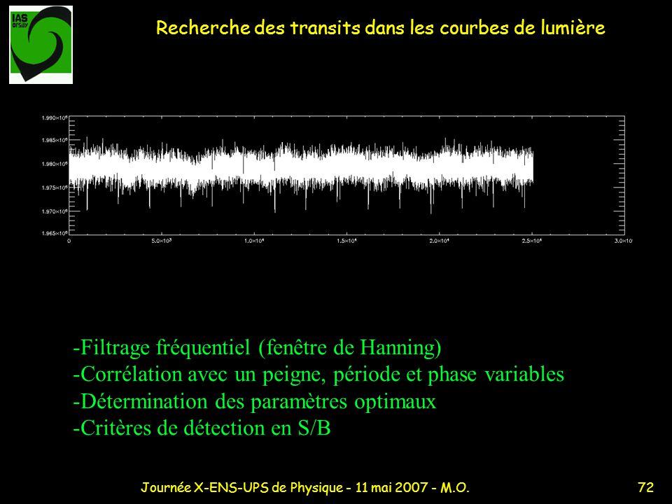 72Journée X-ENS-UPS de Physique - 11 mai 2007 - M.O. Recherche des transits dans les courbes de lumière -Filtrage fréquentiel (fenêtre de Hanning) -Co