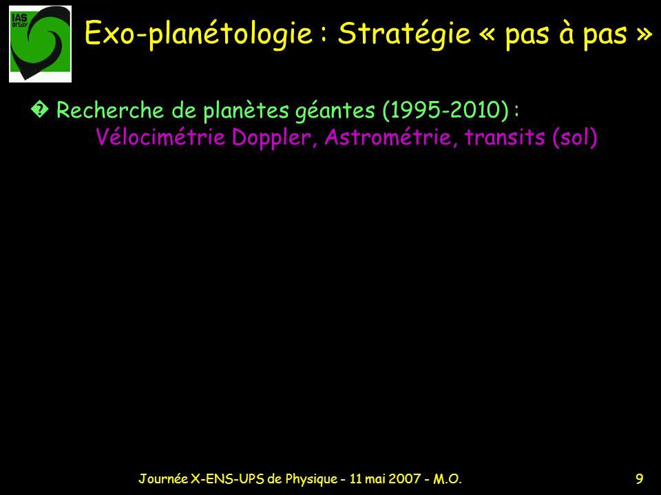 9Journée X-ENS-UPS de Physique - 11 mai 2007 - M.O. Exo-planétologie : Stratégie « pas à pas » Recherche de planètes géantes (1995-2010) : Vélocimétri
