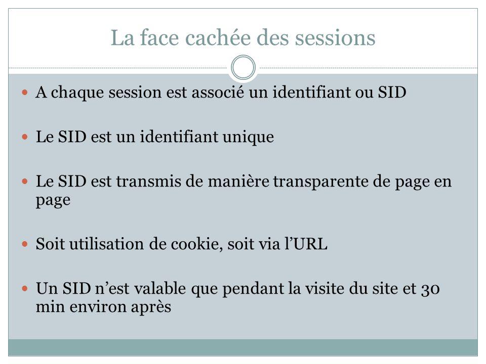 La face cachée des sessions A chaque session est associé un identifiant ou SID Le SID est un identifiant unique Le SID est transmis de manière transpa