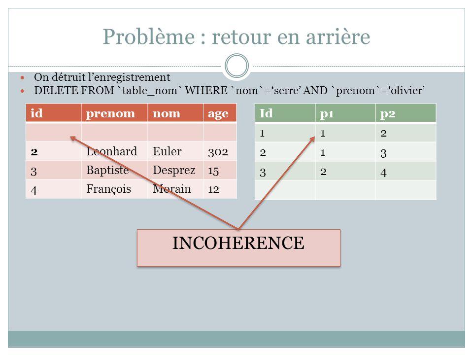 Bonne solution : UPDATE UPDATE `table_nom` SET `age`=30 WHERE `id`=1 UPDATE `table_nom` Quelle table SET `age`=30 Quelle modif WHERE `id`=1 Quels enregistrements