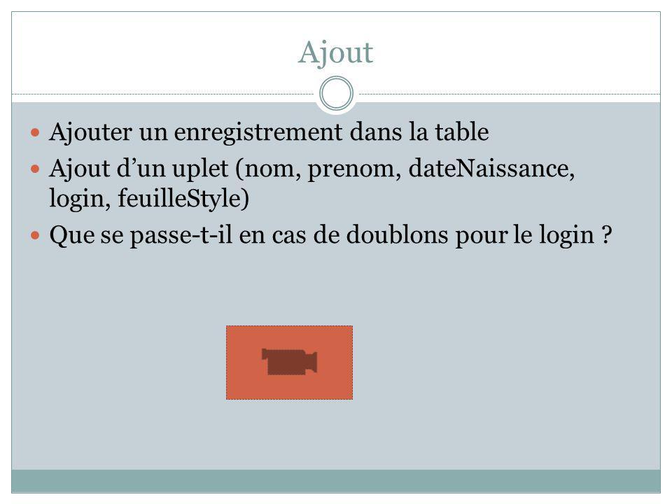 Ajout Ajouter un enregistrement dans la table Ajout dun uplet (nom, prenom, dateNaissance, login, feuilleStyle) Que se passe-t-il en cas de doublons p