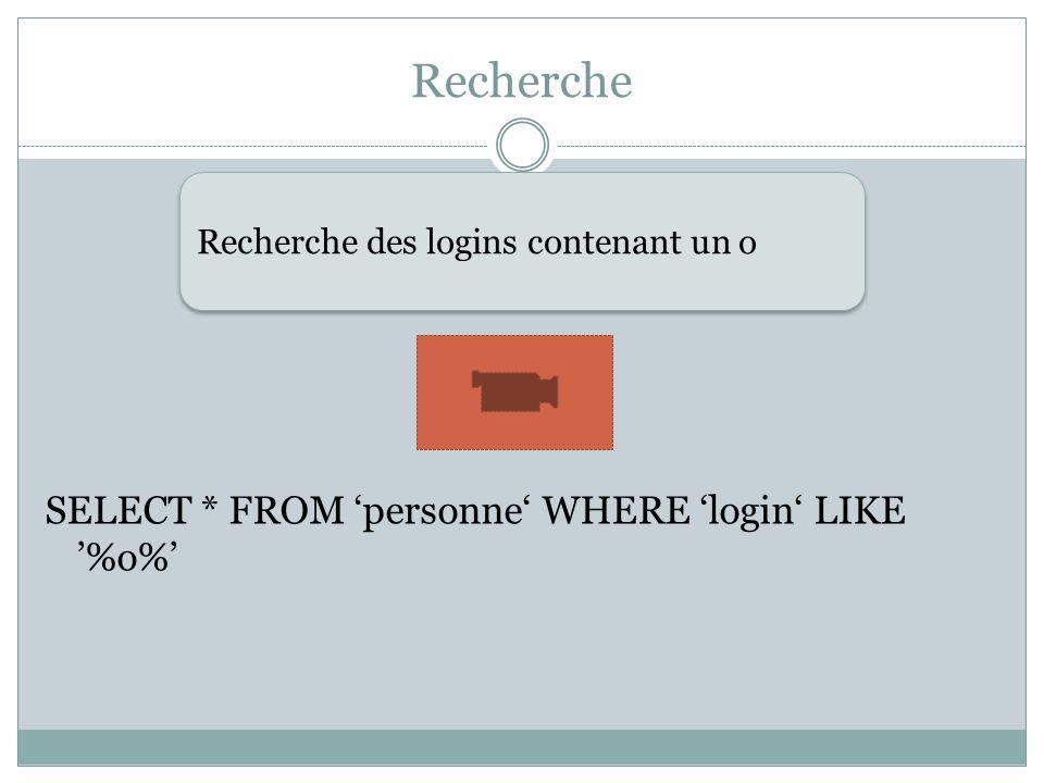 Recherche SELECT * FROM personne WHERE login LIKE %o% Recherche des logins contenant un o