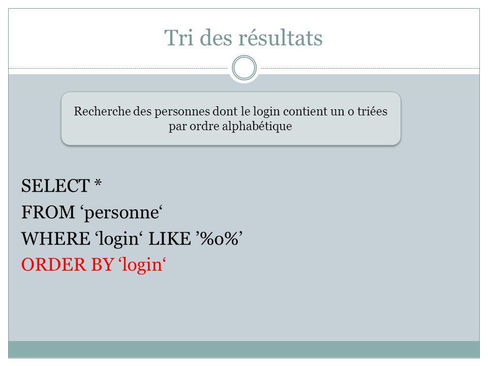 Tri des résultats SELECT * FROM personne WHERE login LIKE %o% ORDER BY login Recherche des personnes dont le login contient un o triées par ordre alph