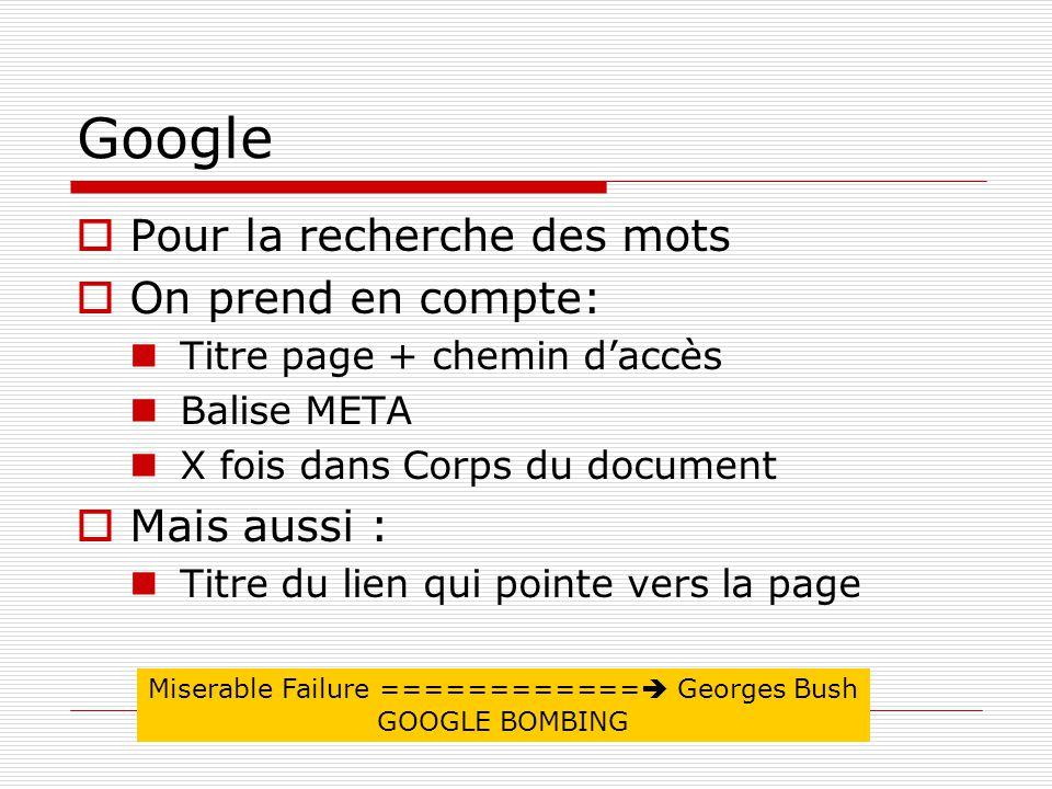 Google Pour la recherche des mots On prend en compte: Titre page + chemin daccès Balise META X fois dans Corps du document Mais aussi : Titre du lien qui pointe vers la page Miserable Failure ============ Georges Bush GOOGLE BOMBING
