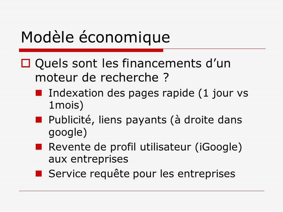 Modèle économique Quels sont les financements dun moteur de recherche .