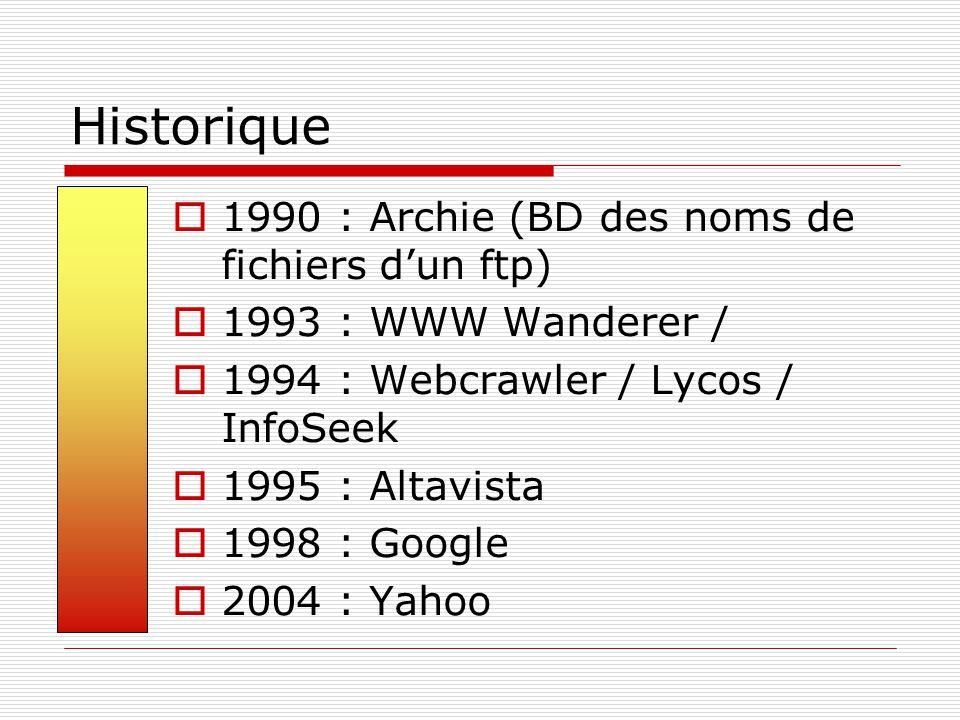 Historique 1990 : Archie (BD des noms de fichiers dun ftp) 1993 : WWW Wanderer / 1994 : Webcrawler / Lycos / InfoSeek 1995 : Altavista 1998 : Google 2004 : Yahoo