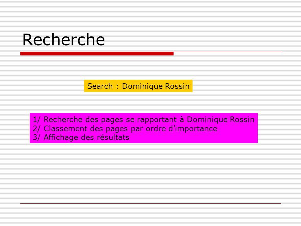 Search : Dominique Rossin 1/ Recherche des pages se rapportant à Dominique Rossin 2/ Classement des pages par ordre dimportance 3/ Affichage des résultats