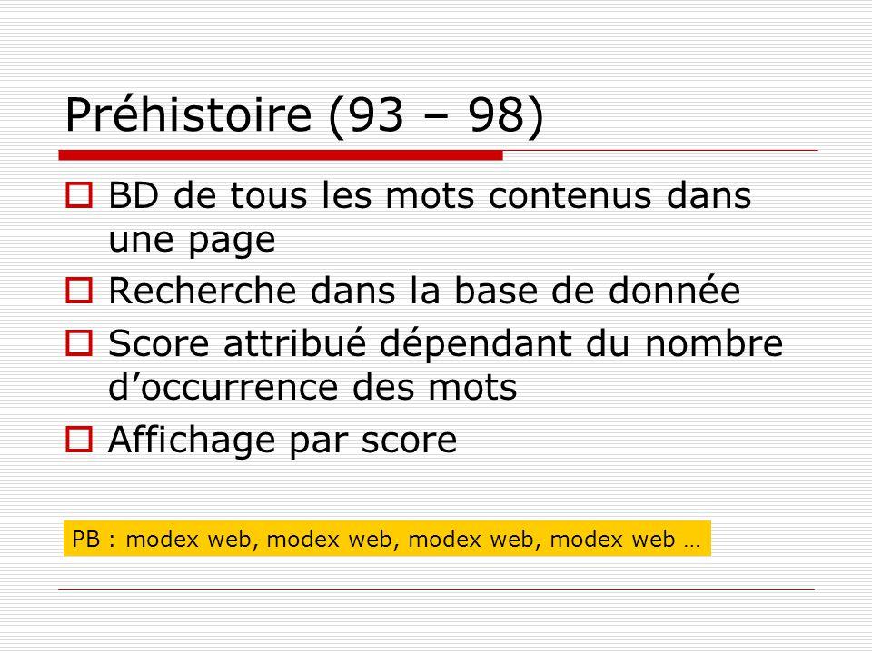 Préhistoire (93 – 98) BD de tous les mots contenus dans une page Recherche dans la base de donnée Score attribué dépendant du nombre doccurrence des mots Affichage par score PB : modex web, modex web, modex web, modex web …
