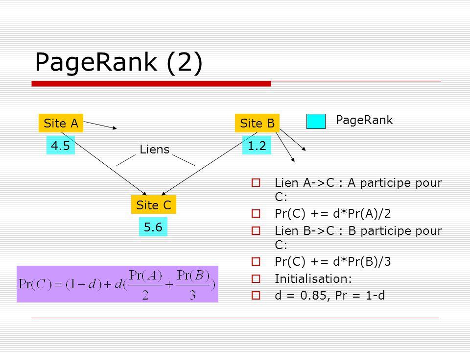 PageRank (Calcul 1) P(A) =.15+.85(1) = 1 P(B) =.15+.85(1) = 1 P(C) =.15+.85(1/2+1+1) = 2.275 P(D) =.15 P(A) =.15+.85(2.275) = 2.083 P(B) =.15+.85(1) = 1 P(C) =.15+.85(1/2+1+2.275) =3.36 P(D) =.15 … Ca converge … A B C DA B DA B C DA B C A B C AD C DA C D B A C D PA = 1.49 PB = 0.78 PC = 1.58 PD = 0.15