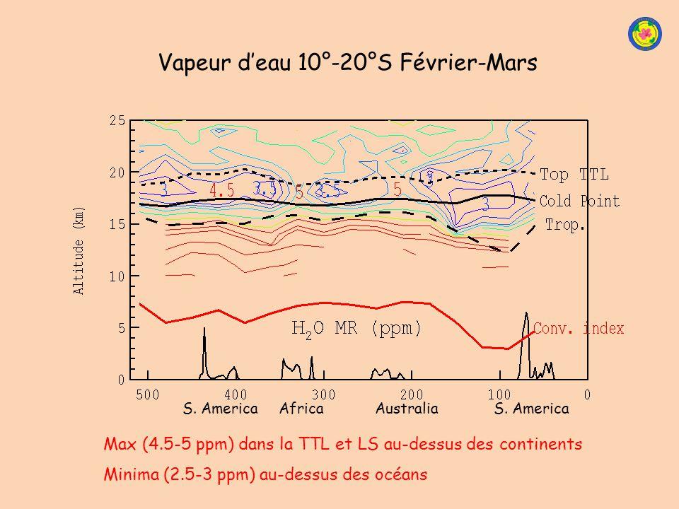 Max (4.5-5 ppm) dans la TTL et LS au-dessus des continents Minima (2.5-3 ppm) au-dessus des océans Vapeur deau 10°-20°S Février-Mars S. America Africa