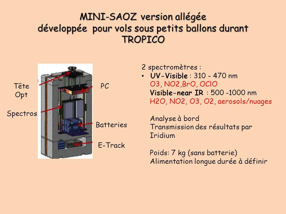 MINI-SAOZ version allégée développée pour vols sous petits ballons durant TROPICO 2 spectromètres : UV-Visible : 310 - 470 nm O3, NO2,BrO, OClO Visibl