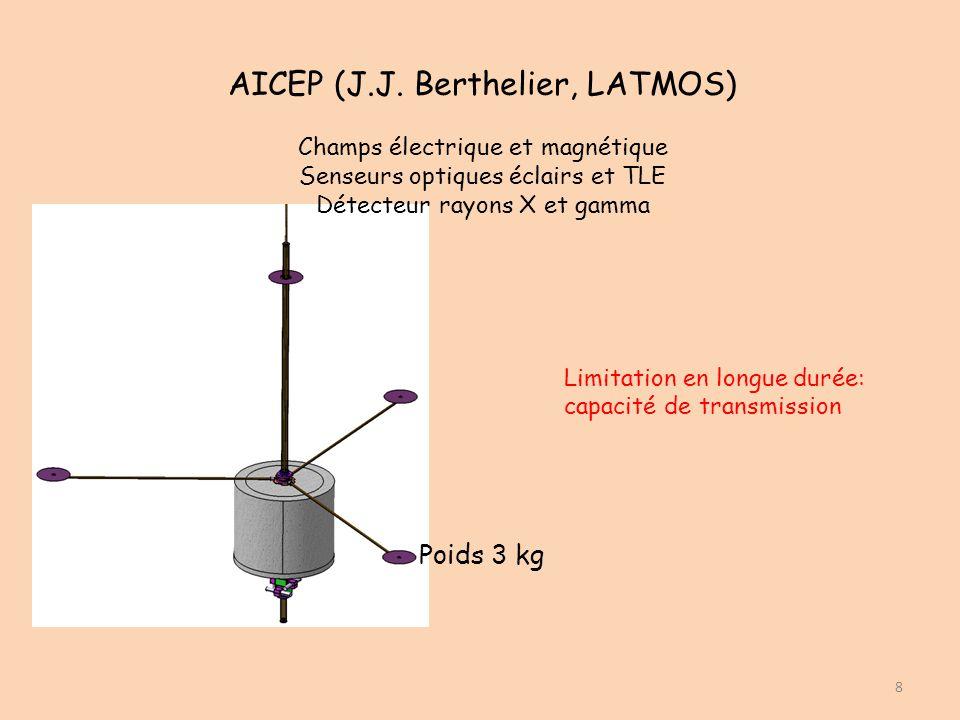 Poids 3 kg 8 AICEP (J.J. Berthelier, LATMOS) Champs électrique et magnétique Senseurs optiques éclairs et TLE Détecteur rayons X et gamma Limitation e