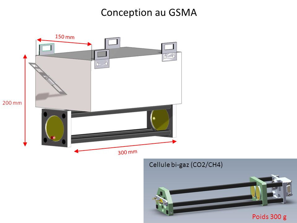 Conception au GSMA Poids 300 g 300 mm 200 mm 150 mm Cellule bi-gaz (CO2/CH4)