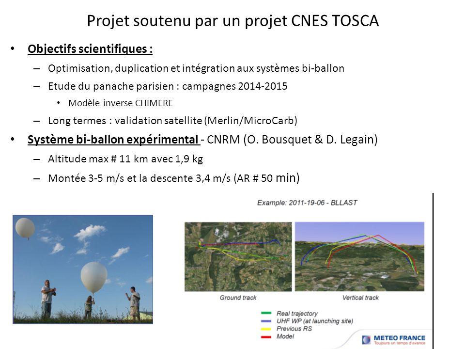 Projet soutenu par un projet CNES TOSCA Objectifs scientifiques : – Optimisation, duplication et intégration aux systèmes bi-ballon – Etude du panache parisien : campagnes 2014-2015 Modèle inverse CHIMERE – Long termes : validation satellite (Merlin/MicroCarb) Système bi-ballon expérimental - CNRM (O.