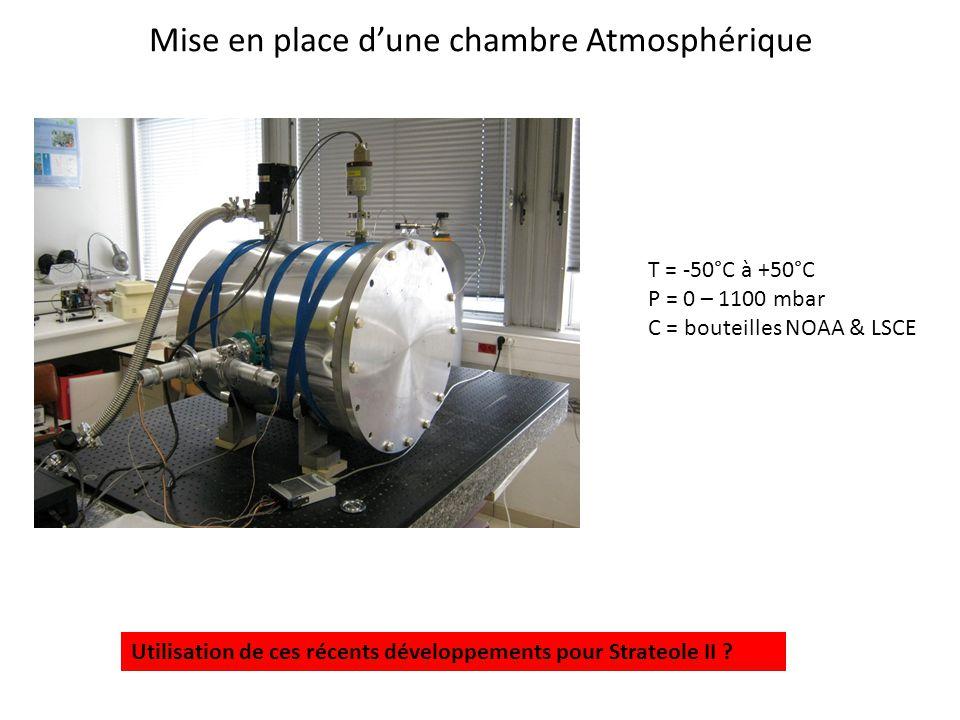 Mise en place dune chambre Atmosphérique T = -50°C à +50°C P = 0 – 1100 mbar C = bouteilles NOAA & LSCE Utilisation de ces récents développements pour