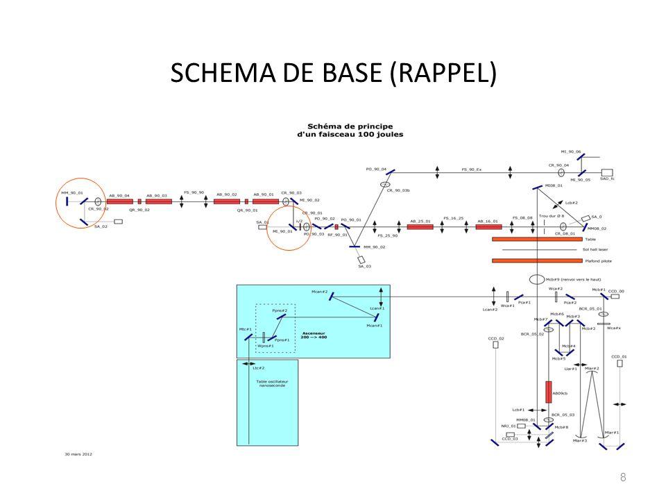 Bilan dexploitation Evolution de la chaîne en 2012 Comparaison Fluctuation dénergie en fin de chaîne 19