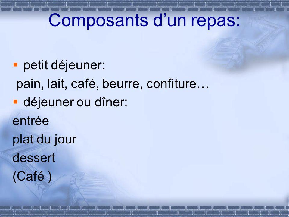 Composants dun repas: petit déjeuner: pain, lait, café, beurre, confiture… déjeuner ou dîner: entrée plat du jour dessert (Café )