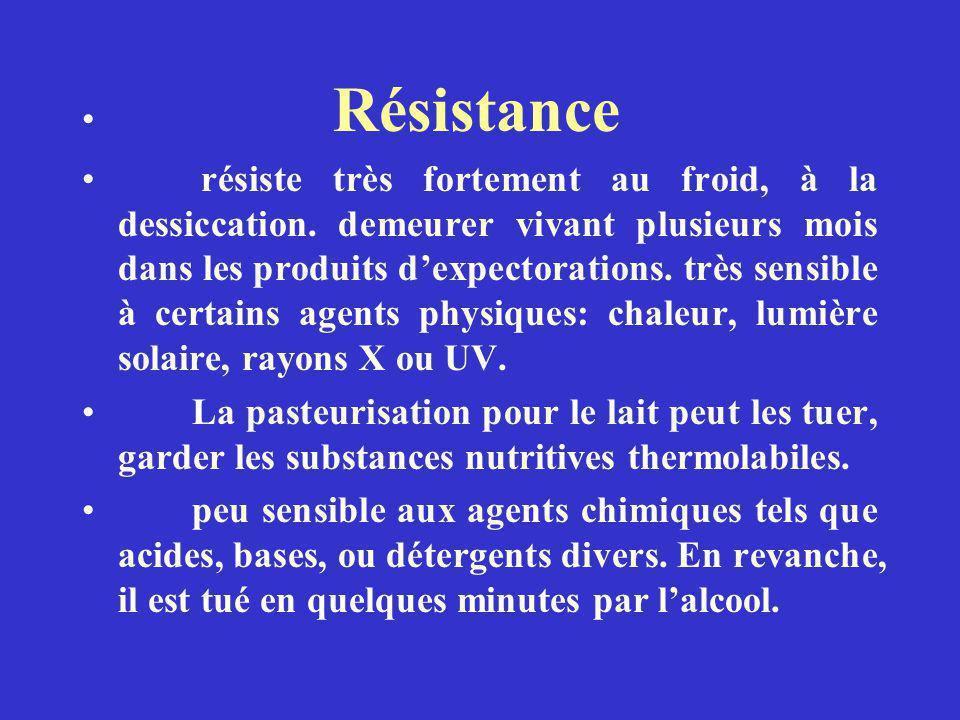 Résistance résiste très fortement au froid, à la dessiccation.