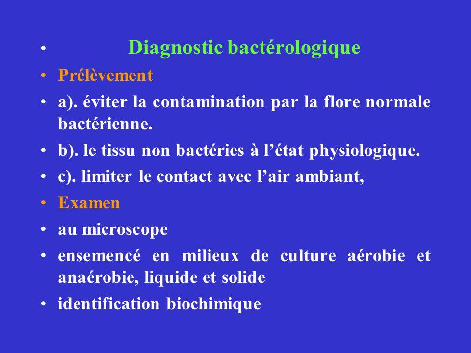 Diagnostic bactérologique Prélèvement a). éviter la contamination par la flore normale bactérienne. b). le tissu non bactéries à létat physiologique.