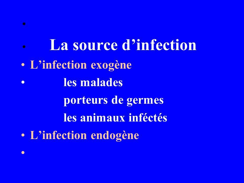 La source dinfection Linfection exogène les malades porteurs de germes les animaux inféctés Linfection endogène