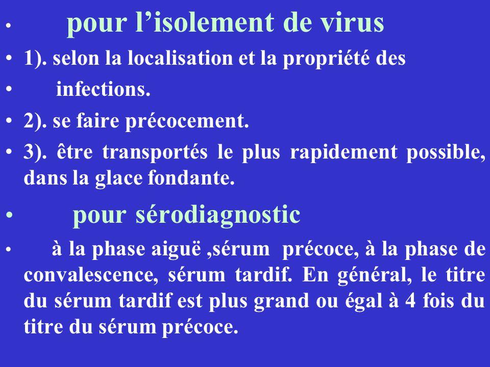 pour lisolement de virus 1). selon la localisation et la propriété des infections. 2). se faire précocement. 3). être transportés le plus rapidement p