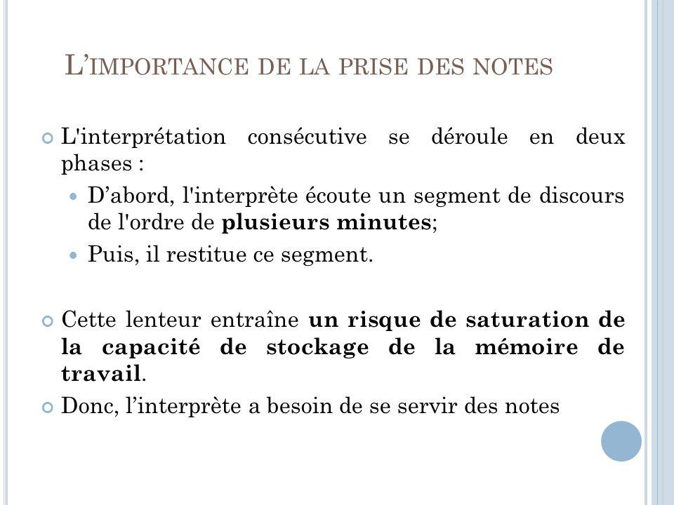A BRÉVIATION 2 Omission de toutes les voyelles (et parfois de quelques consonnes) dun mot : Même : m / développement : dvlpt / problème : pb / rendez-vous : r.d.v.