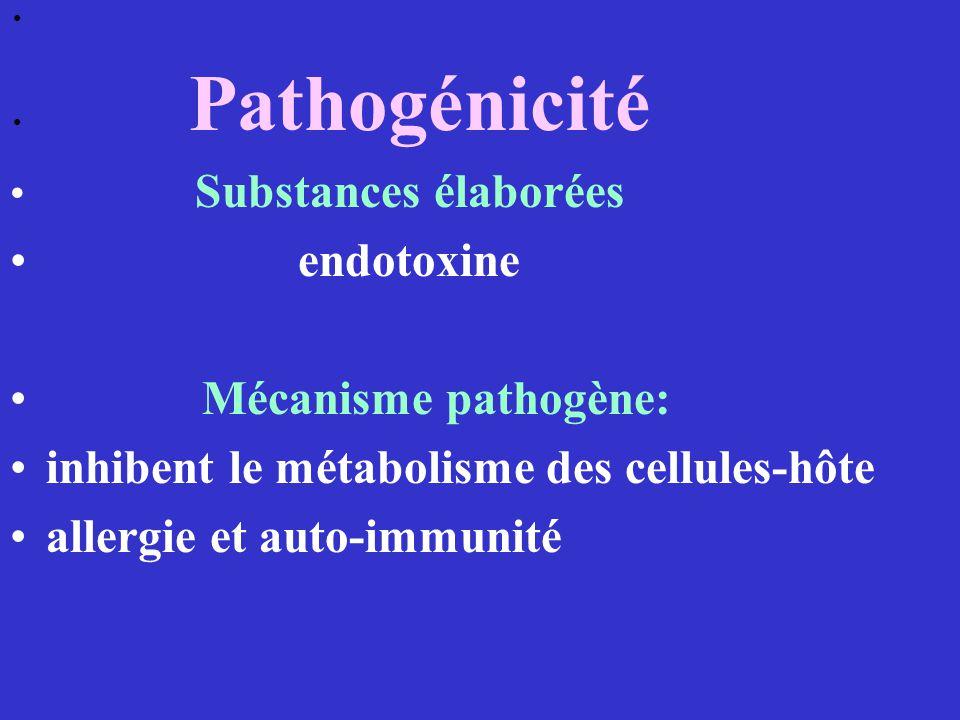 Pathogénicité Substances élaborées endotoxine Mécanisme pathogène: inhibent le métabolisme des cellules-hôte allergie et auto-immunité