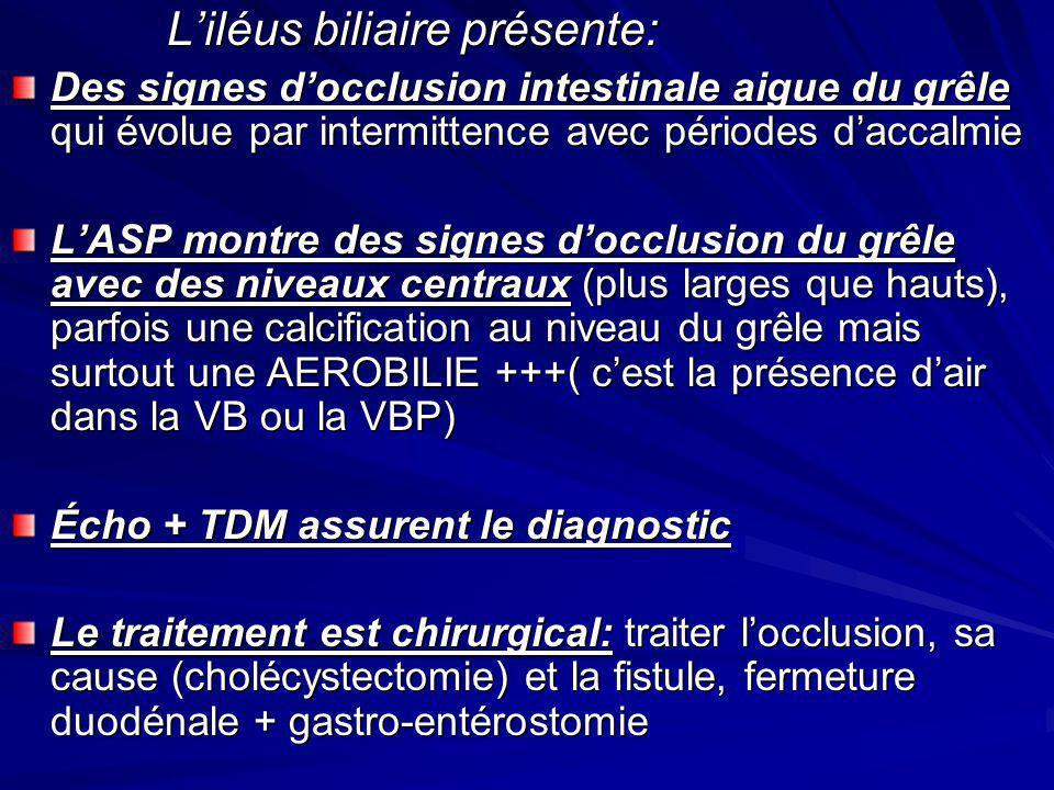 Liléus biliaire présente: Liléus biliaire présente: Des signes docclusion intestinale aigue du grêle qui évolue par intermittence avec périodes daccalmie LASP montre des signes docclusion du grêle avec des niveaux centraux (plus larges que hauts), parfois une calcification au niveau du grêle mais surtout une AEROBILIE +++( cest la présence dair dans la VB ou la VBP) Écho + TDM assurent le diagnostic Le traitement est chirurgical: traiter locclusion, sa cause (cholécystectomie) et la fistule, fermeture duodénale + gastro-entérostomie
