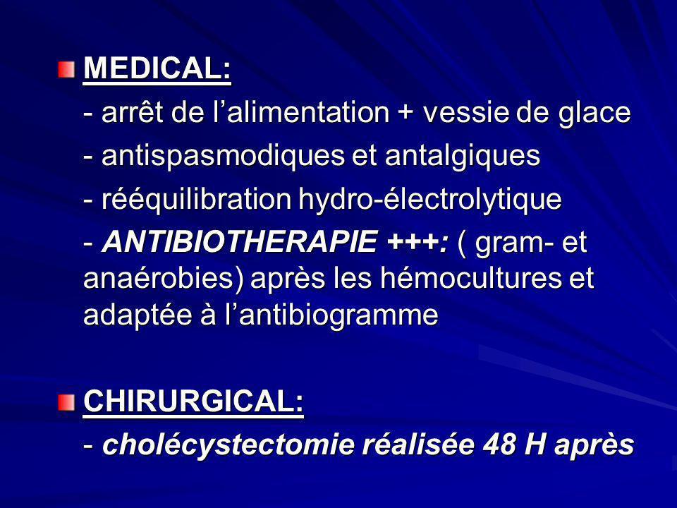 MEDICAL: - arrêt de lalimentation + vessie de glace - antispasmodiques et antalgiques - rééquilibration hydro-électrolytique - ANTIBIOTHERAPIE +++: ( gram- et anaérobies) après les hémocultures et adaptée à lantibiogramme CHIRURGICAL: - cholécystectomie réalisée 48 H après