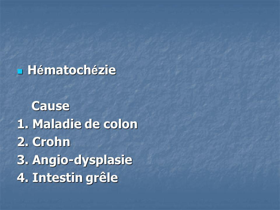 H é matoch é zie H é matoch é zie Cause Cause 1. Maladie de colon 2. Crohn 3. Angio-dysplasie 4. Intestin grêle