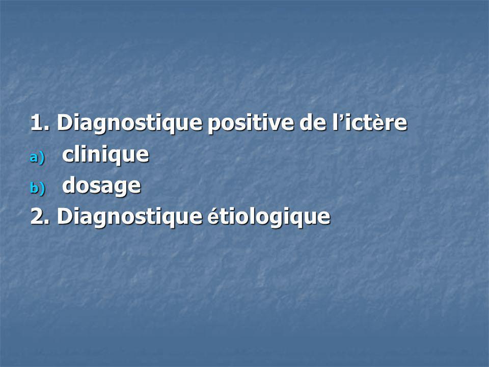 1. Diagnostique positive de l ict è re a) clinique b) dosage 2. Diagnostique é tiologique